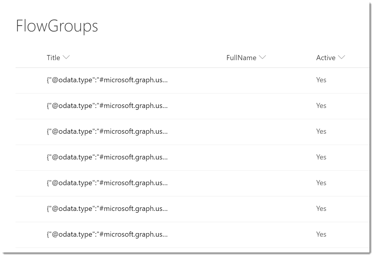 Microsoft Graph Delta Query from Microsoft Flow: Part 2 | AbleBlue LLC